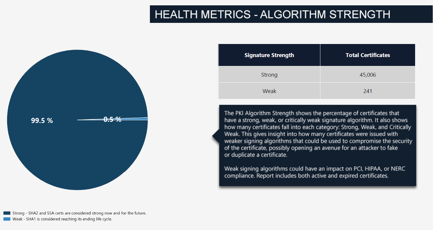 CMS Monthly Algorithm Strength Report